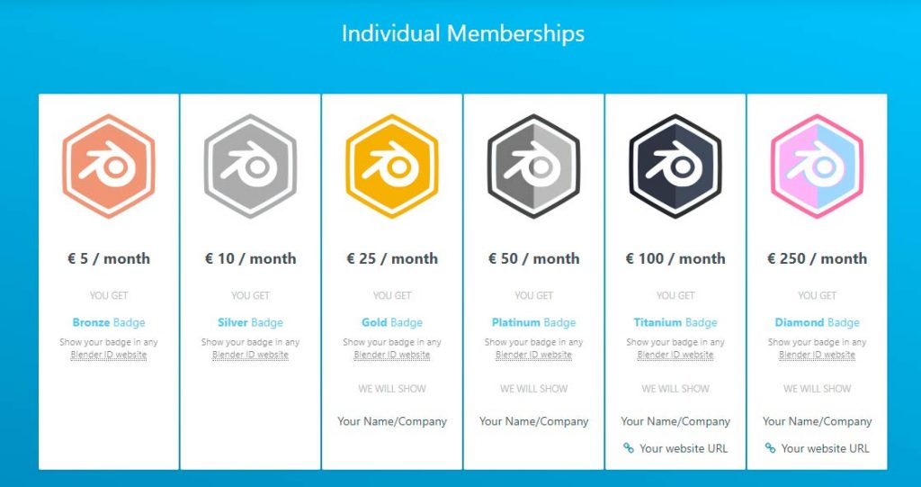 individual memberships blender