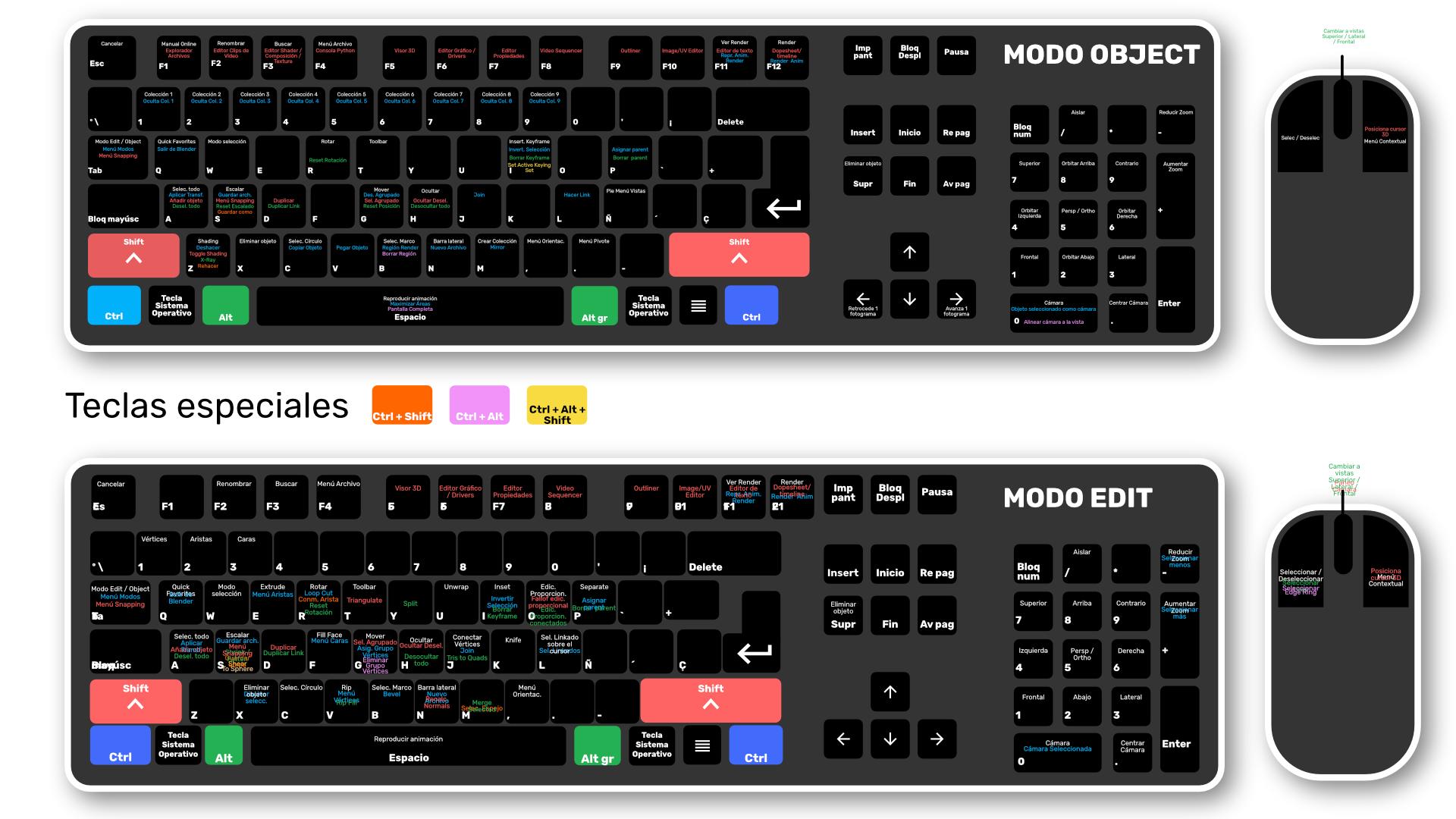 mapa de teclado de blender 280 descargar