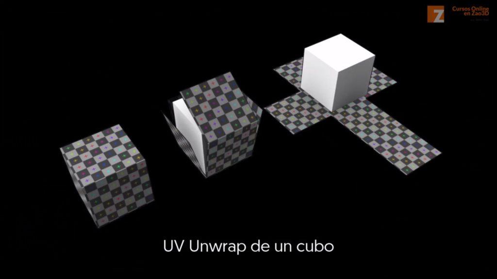 Unwrap de un cubo en Blender 2.8