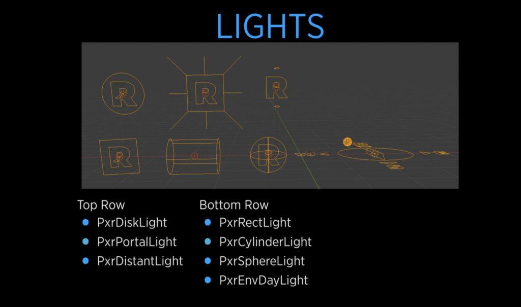 luces renderman