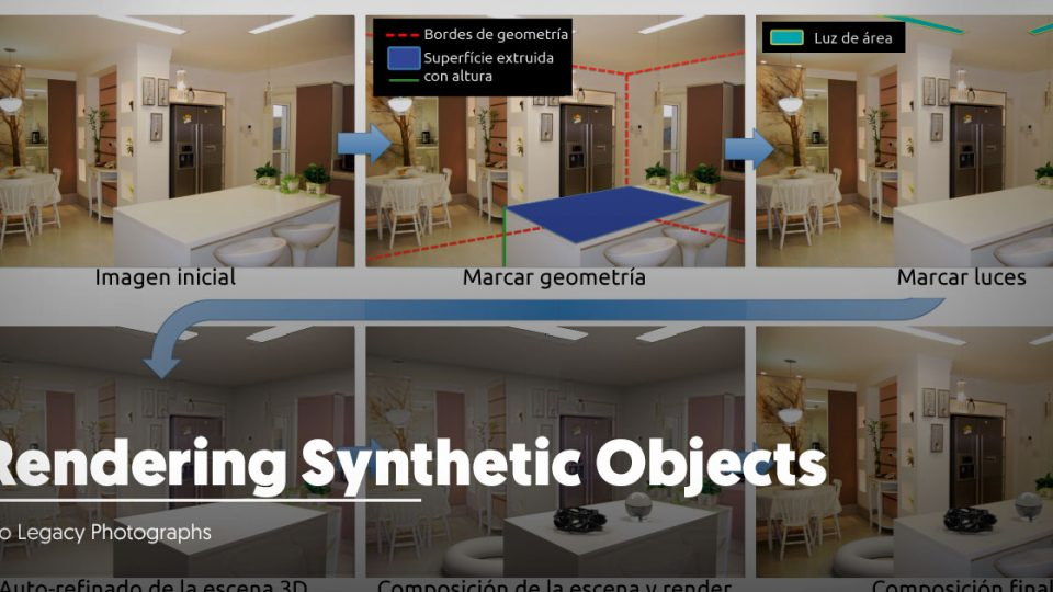 rendering objects into legacy