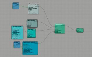 Estructura de Lagoa Multiphysics