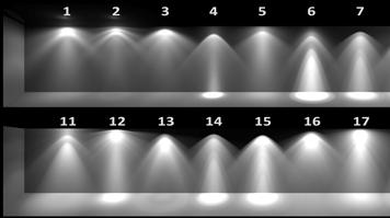 Las luces fotometricas en Arnold