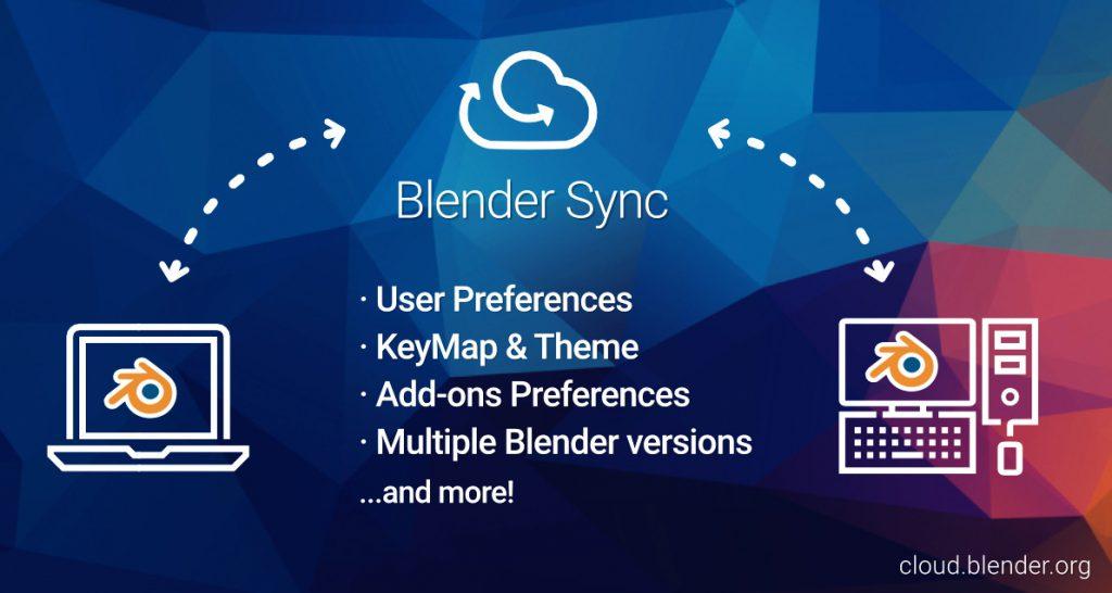 Blender Sync