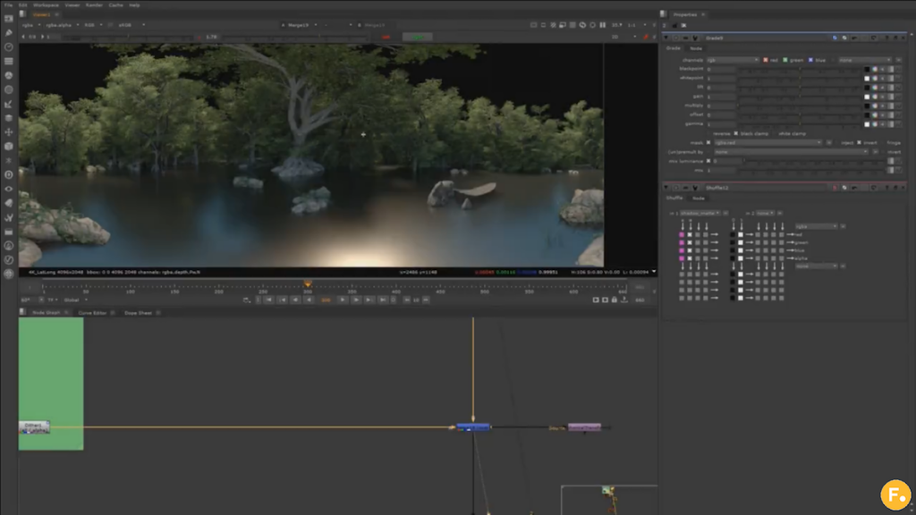 Integrando CGI con Cara VR