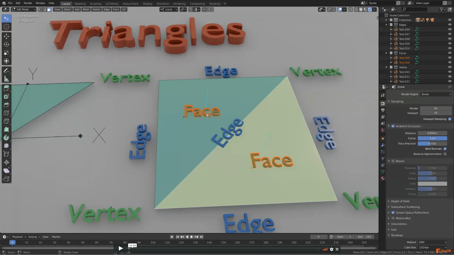 Vertex, edges, faces y más