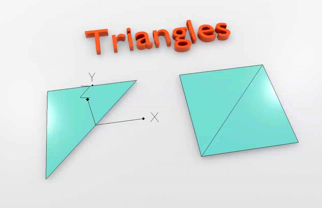 Un triángulo en 3D. Uno básico y uno doble para crear un quad.