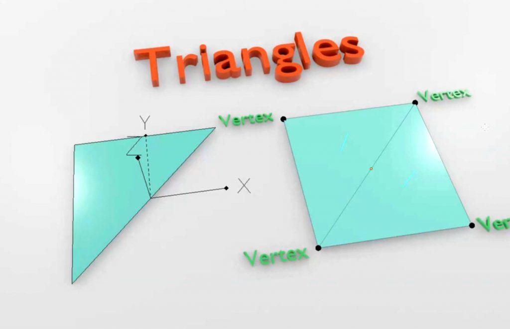 Los vértices dentro de un polígono 3D