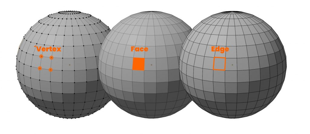 vertex edges faces esferas 1